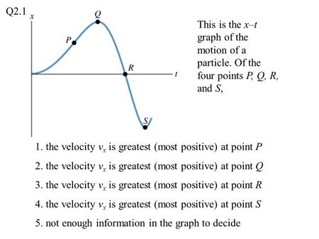 Q2.1 This is the x–t graph of the motion of a particle. Of the four points P, Q, R, and S, 1. the velocity vx is greatest (most positive) at point P 2.