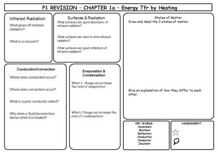 P1 REVISION – CHAPTER 1a – Energy Tfr by Heating