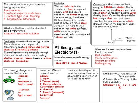 P1 Energy and Electricity (1) The rate at which an object transfers energy depends upon 1.surface area 2. material object is made from 3. Surface type.