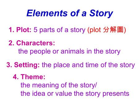 Elements of a Story 1. Plot: 5 parts of a story (plot 分解圖 ) 2. Characters: the people or animals in the story 3. Setting: the place and time of the story.