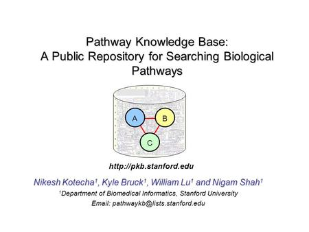 Pathway Knowledge Base: A Public Repository for Searching Biological Pathways Nikesh Kotecha 1, Kyle Bruck 1, William Lu 1 and Nigam Shah 1 1 Department.