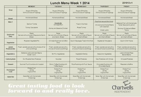 Lunch Menu Week 1 2014 231013 v1 MONDAYTUESDAYWEDNESDAYTHURSDAYFRIDAY Soup Soups Of the Day With a Choice of Toppings Soups Of the Day With a Choice of.