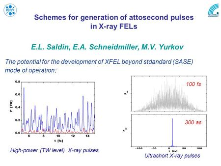Schemes for generation of attosecond pulses in X-ray FELs E.L. Saldin, E.A. Schneidmiller, M.V. Yurkov The potential for the development of XFEL beyond.