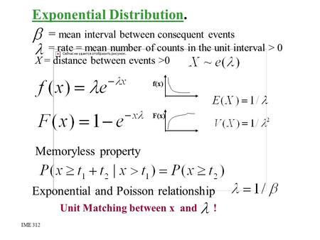 Exponential Distribution. = mean interval between consequent events = rate = mean number of counts in the unit interval > 0 X = distance between events.