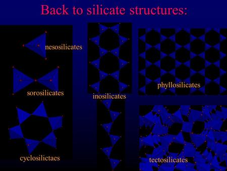 Back to silicate structures: nesosilicates inosilicates tectosilicates phyllosilicates cyclosilictaes sorosilicates.