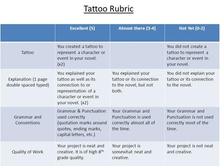 Excellent (5)Almost there (3-4)Not Yet (0-2) Tattoo You created a tattoo to represent a character or event in your novel. (x2) You did not create a tattoo.
