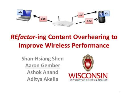 REfactor-ing Content Overhearing to Improve Wireless Performance Shan-Hsiang Shen Aaron Gember Ashok Anand Aditya Akella abc 1d ab 1.