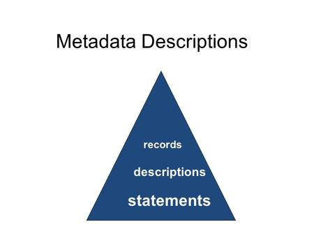 Metadata Descriptions statements descriptions records.
