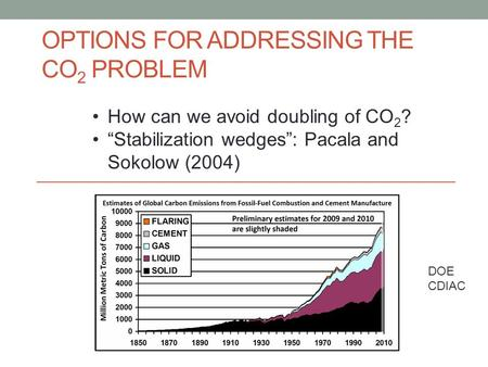 "OPTIONS FOR ADDRESSING THE CO 2 PROBLEM How can we avoid doubling of CO 2 ? ""Stabilization wedges"": Pacala and Sokolow (2004) DOE CDIAC."