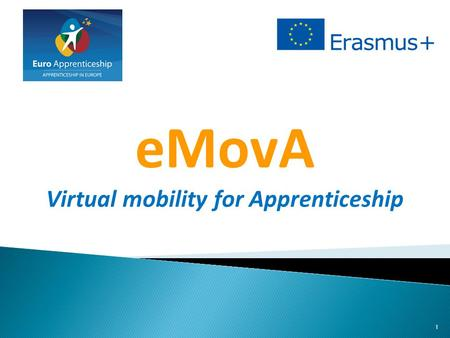 EMovA Virtual mobility for Apprenticeship 1. « VIRTUAL MOBILITY = VIRTUAL MOBILITY : Definition Virtual mobility stands for a set of information and communication.