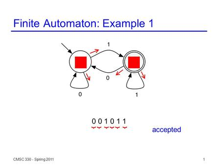CMSC 330 - Spring 20111 Finite Automaton: Example 1 0 0 1 0 1 1 accepted.