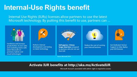 Internal-Use Rights benefit
