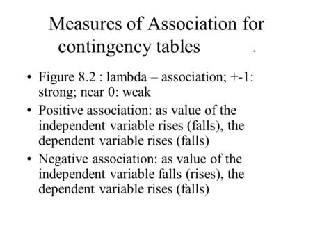 Measures of Association for contingency tables 4 Figure 8.2 : lambda – association; +-1: strong; near 0: weak Positive association: as value of the independent.