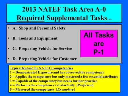 2013 NATEF Task Area A-0 Required Supplemental Tasks7-2013