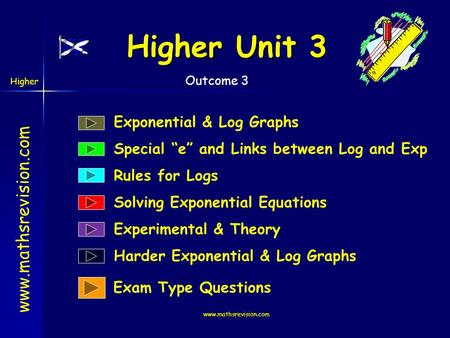 Higher Unit 3 Exponential & Log Graphs