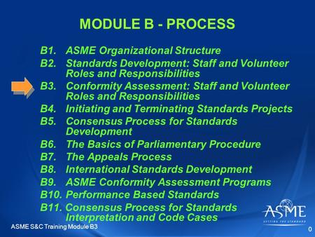 MODULE B - PROCESS B1.ASME Organizational Structure B2.Standards Development: Staff and Volunteer Roles and Responsibilities B3.Conformity Assessment:
