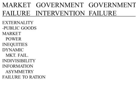 MARKET GOVERNMENT GOVERNMENT FAILURE INTERVENTION FAILURE EXTERNALITY -PUBLIC GOODS MARKET POWER INEQUITIES DYNAMIC MKT. FAIL. INDIVISIBILITY INFORMATION.