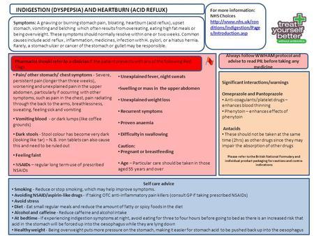 GASTROESOPHAGEAL REFLUX DISEASE (HEARTBURN) - ppt download