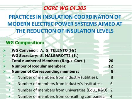 CIGRE WG C4.305 . PRACTICES IN INSULATION COORDINATION OF MODERN ELECTRIC POWER SYSTEMS AIMED AT THE REDUCTION OF INSULATION LEVELS WG Composition: WG.