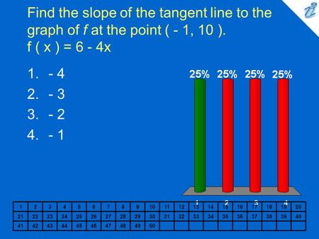 Find the slope of the tangent line to the graph of f at the point ( - 1, 10 ). f ( x ) = 6 - 4x 1234567891011121314151617181920 2122232425262728293031323334353637383940.