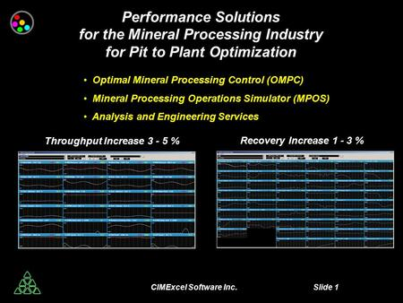 CIMExcel Software Inc. Slide 1 Performance Solutions for the Mineral Processing Industry for Pit to Plant Optimization Optimal Mineral Processing Control.
