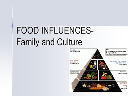 FOOD INFLUENCES- Family and Culture