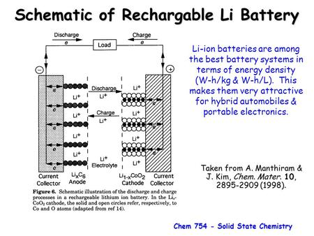 Ionic Conductivity and Solid Electrolytes I: The Basics