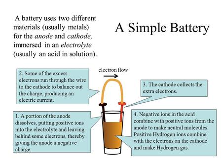 A battery uses two different materials (usually metals) for the anode and cathode, immersed in an electrolyte (usually an acid in solution). A Simple Battery.