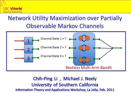 Network Utility Maximization over Partially Observable Markov Channels 1 1 Channel State 1 = ? Channel State 2 = ? Channel State 3 = ? 2 2 3 3 Restless.