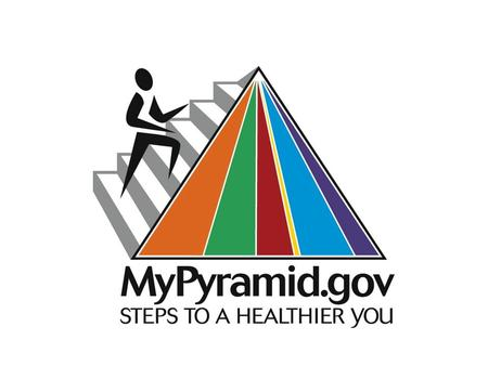 MyPyramid recommends specific TYPES and AMOUNTS of foods to eat.