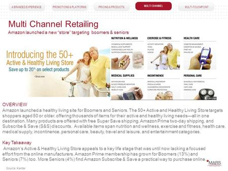 A BRANDED EXPERIENCEPROMOTIONS & PLATFORMSPRICING & PRODUCTS MULTI-CHANNEL MULTI-TOUCHPOINT Multi Channel Retailing MULTI CHANNEL Amazon launched a healthy.