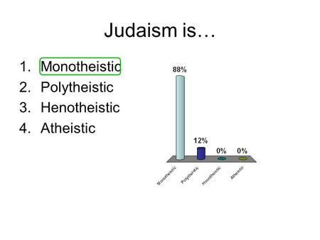 Judaism is… 1.Monotheistic 2.Polytheistic 3.Henotheistic 4.Atheistic.