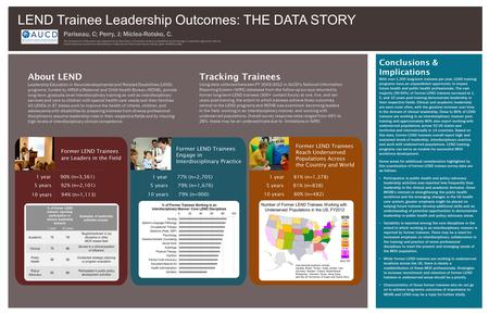 LEND Trainee Leadership Outcomes: THE DATA STORY Pariseau, C; Perry, J; Miclea-Rotsko, C. Tracking Trainees Using data collected between FY 2003-2012 in.