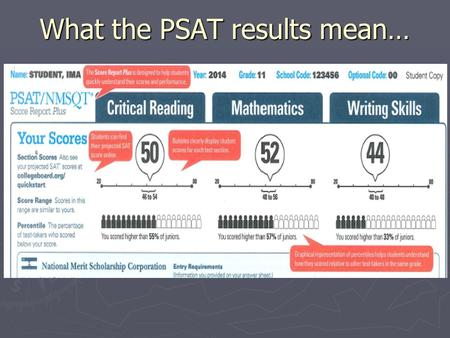 What the PSAT results mean…. National Merit On your score sheet your selection index can be found here: The CGHS National Merit Results: Class of.