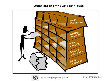 L5: GP TECHNIQUES / 1 Asian Productivity Organization, Tokyo Organization of the GP Techniques.