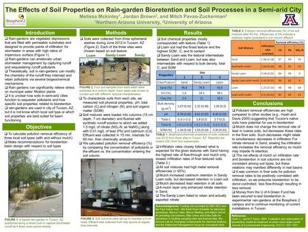 The Effects of Soil Properties on Rain-garden Bioretention and Soil Processes in a Semi-arid City Melissa Mckinley 1, Jordan Brown 2, and Mitch Pavao-Zuckerman.