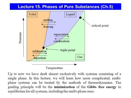 Lecture 15. Phases of Pure Substances (Ch.5) Up to now we have dealt almost exclusively with systems consisting of a single phase. In this lecture, we.