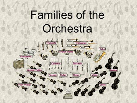 Families of the Orchestra What Is An OrchestrA? ♪ An orchestra is a group of musicians playing different musical instruments under the direction of a.