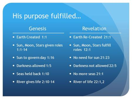 His purpose fulfilled… Genesis Earth Created 1:1 Sun, Moon, Stars given roles 1:1-14 Sun to govern day 1:16 Darkness allowed 1:5 Seas held back 1:10 River.