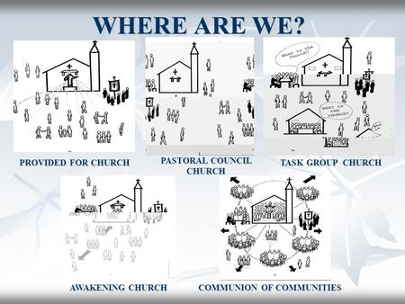 WHERE ARE WE? PROVIDED FOR CHURCH PASTORAL COUNCIL CHURCH TASK GROUP CHURCH AWAKENING CHURCH COMMUNION OF COMMUNITIES.