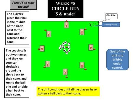 WEEK #5 CIRCLE RUN 5 & under.John & Mary C The players place their ball in the middle of the circle next to the cone and return to their cone. The coach.