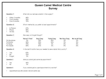 Question 1When did you last see a doctor in the surgery? Within 3 months46% 3 to 6 months34% Over 6 months19% Question 2Which method do you prefer to book.
