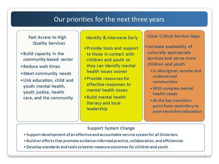 1 Our priorities for the next three years Close Critical Service Gaps Increase availability of culturally appropriate services and serve more children.