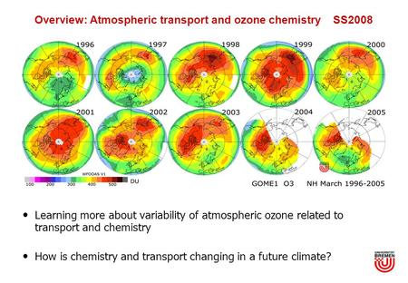 I/1 Overview: Atmospheric transport and ozone chemistry SS2008 Learning more about variability of atmospheric ozone related to transport and chemistry.