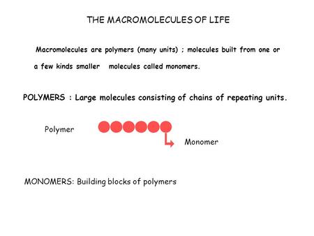 THE MACROMOLECULES OF LIFE Macromolecules are polymers (many units) ; molecules built from one or a few kinds smaller molecules called monomers. POLYMERS.