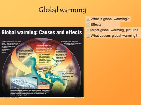 Global warming ☼☼ What is global warming? ☼☼ Effects ☼☼Targat global warming, pictures ☼☼ What causes global warming?