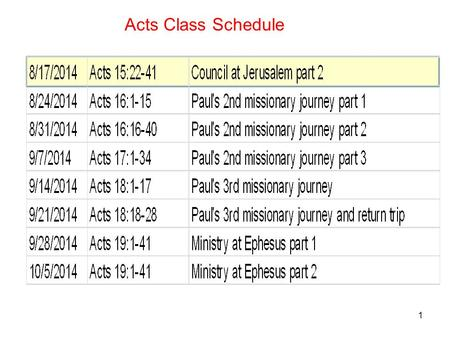 1 Acts Class Schedule. Overview of Acts 15:22-41 The Council sends an official letter Report to Antioch and delivery of the letter Contention over John.