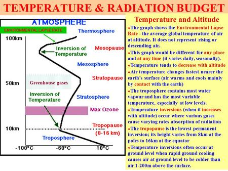 TEMPERATURE & RADIATION BUDGET