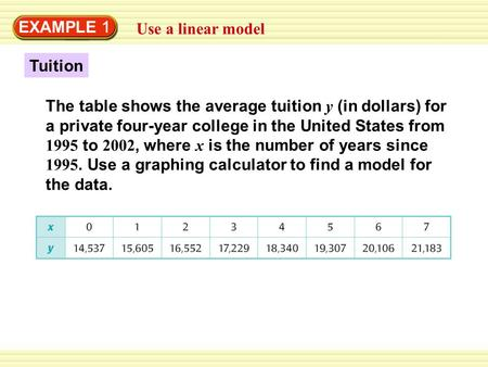 EXAMPLE 1 Use a linear model Tuition The table shows the average tuition y (in dollars) for a private four-year college in the United States from 1995.