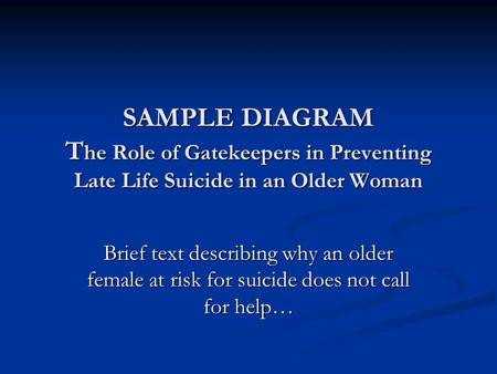 SAMPLE DIAGRAM T he Role of Gatekeepers in Preventing Late Life Suicide in an Older Woman Brief text describing why an older female at risk for suicide.